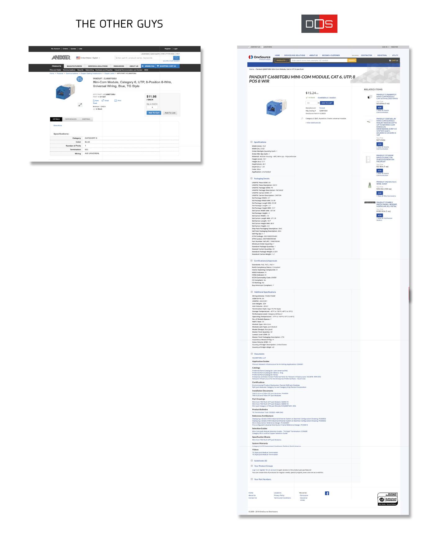 DDS Product Comparison-Panduit