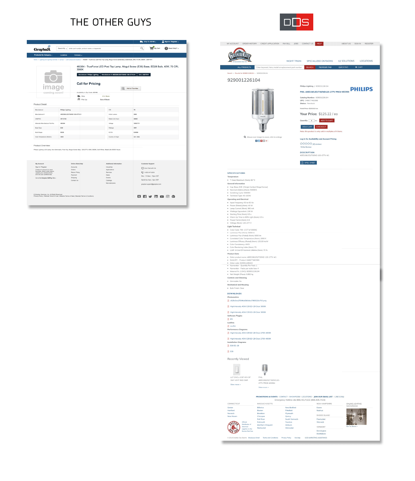 DDS Product Comparison-Signify